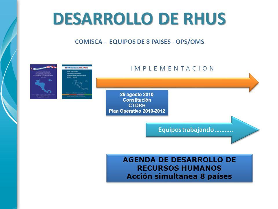 DESARROLLO DE RHUS COMISCA - EQUIPOS DE 8 PAISES - OPS/OMS