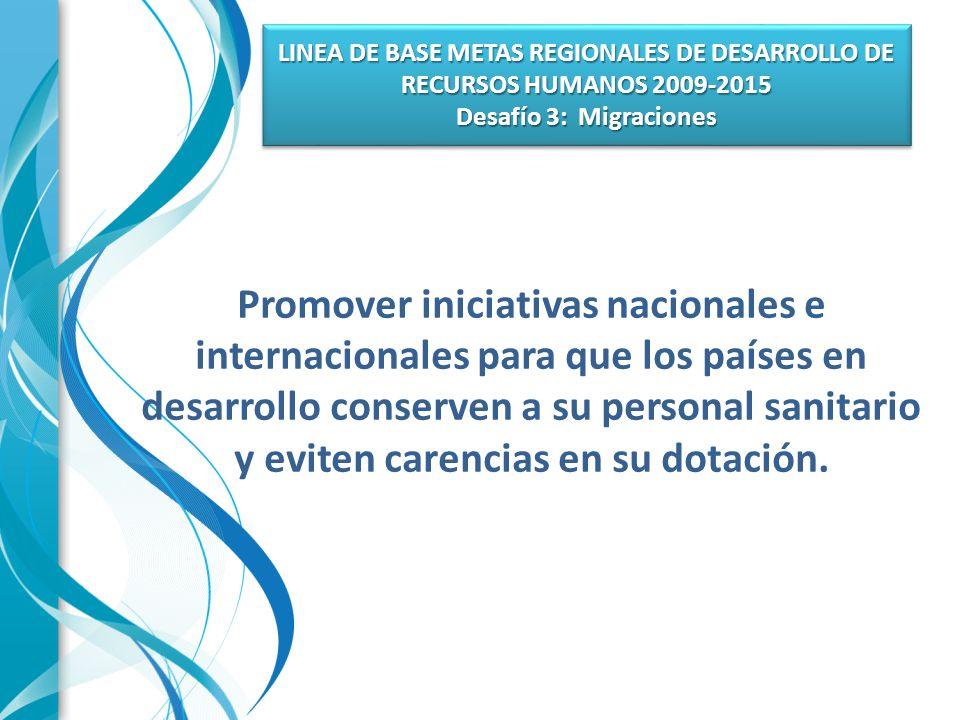LINEA DE BASE METAS REGIONALES DE DESARROLLO DE RECURSOS HUMANOS 2009-2015 Desafío 3: Migraciones