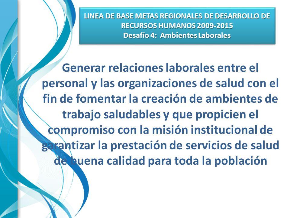 LINEA DE BASE METAS REGIONALES DE DESARROLLO DE RECURSOS HUMANOS 2009-2015 Desafío 4: Ambientes Laborales