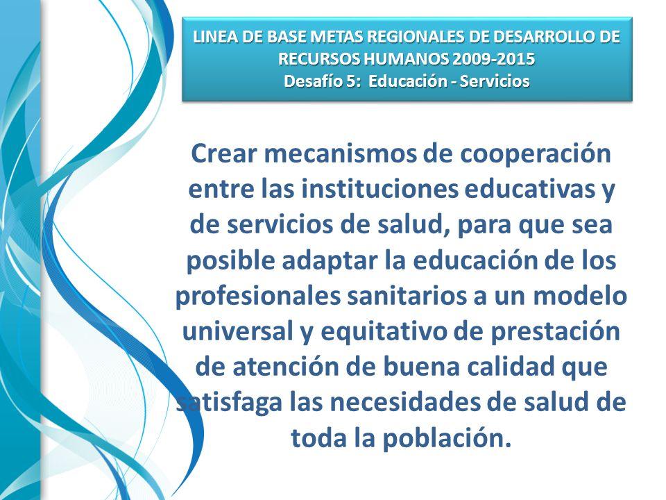 LINEA DE BASE METAS REGIONALES DE DESARROLLO DE RECURSOS HUMANOS 2009-2015 Desafío 5: Educación - Servicios
