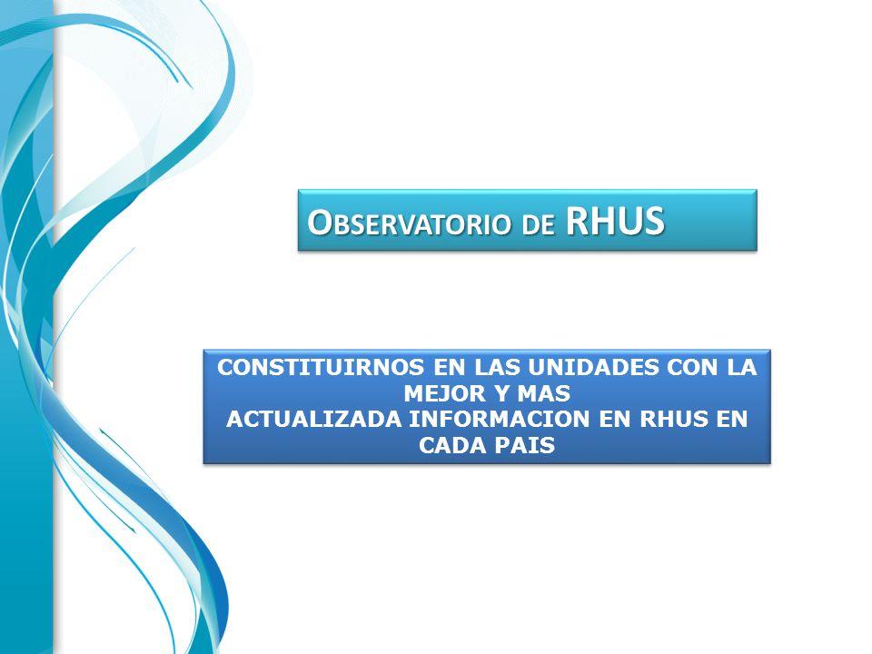 Observatorio de RHUS CONSTITUIRNOS EN LAS UNIDADES CON LA MEJOR Y MAS