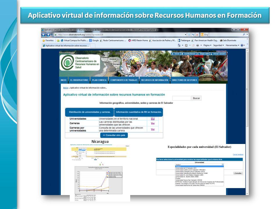Aplicativo virtual de información sobre Recursos Humanos en Formación