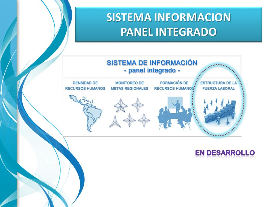 SISTEMA INFORMACION PANEL INTEGRADO