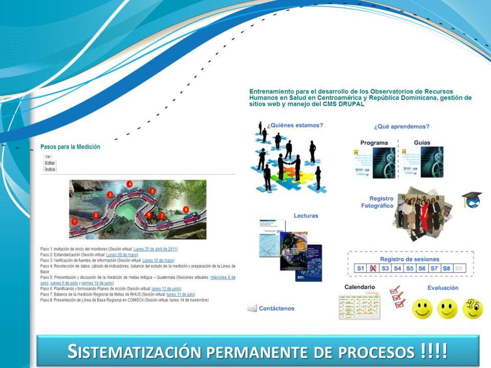 Sistematización permanente de procesos !!!!