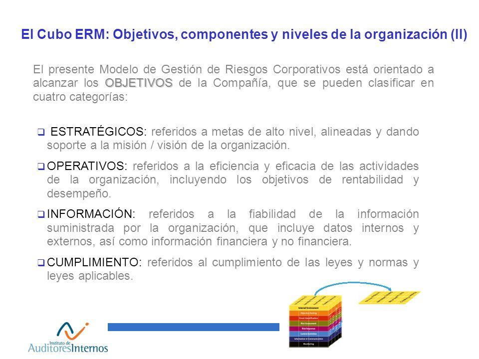 El Cubo ERM: Objetivos, componentes y niveles de la organización (II)