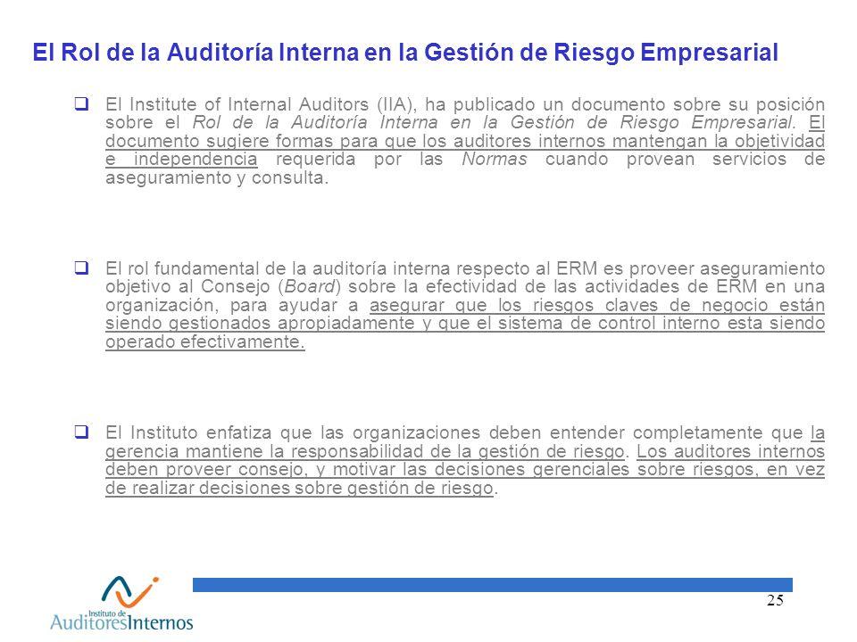 El Rol de la Auditoría Interna en la Gestión de Riesgo Empresarial