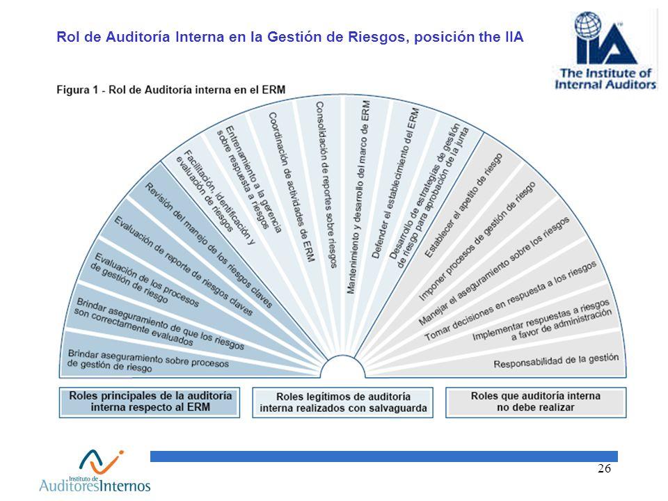 Rol de Auditoría Interna en la Gestión de Riesgos, posición the IIA