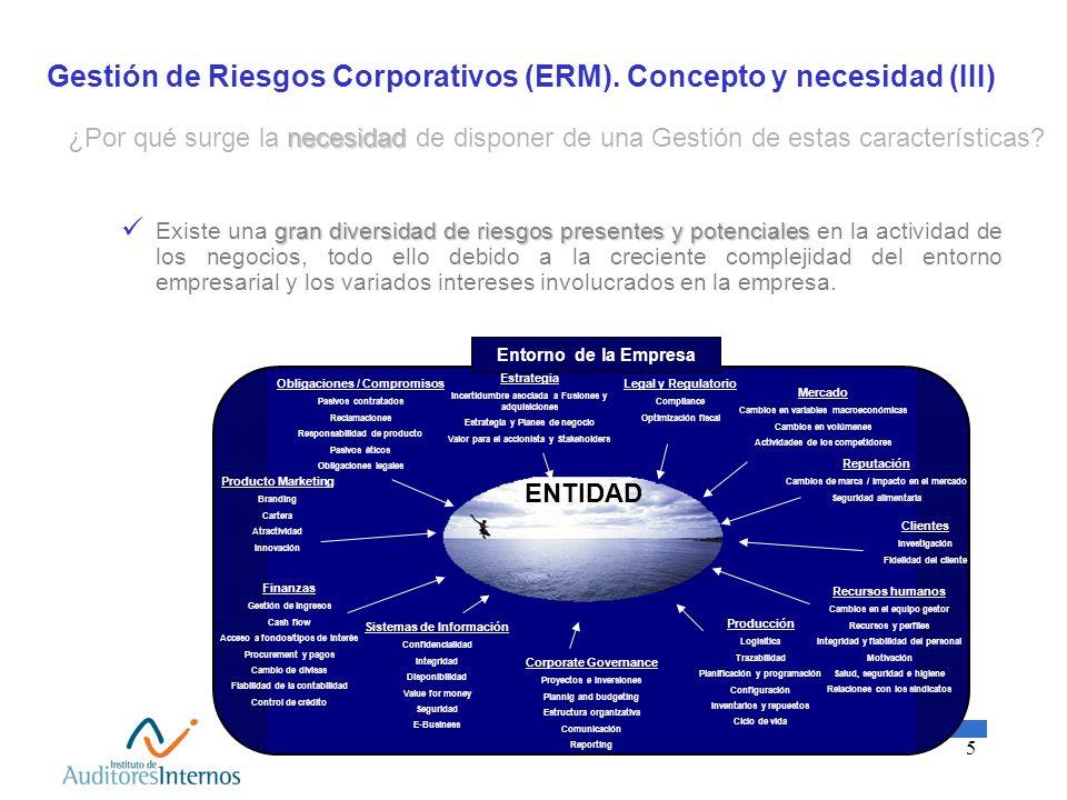 Gestión de Riesgos Corporativos (ERM). Concepto y necesidad (III)