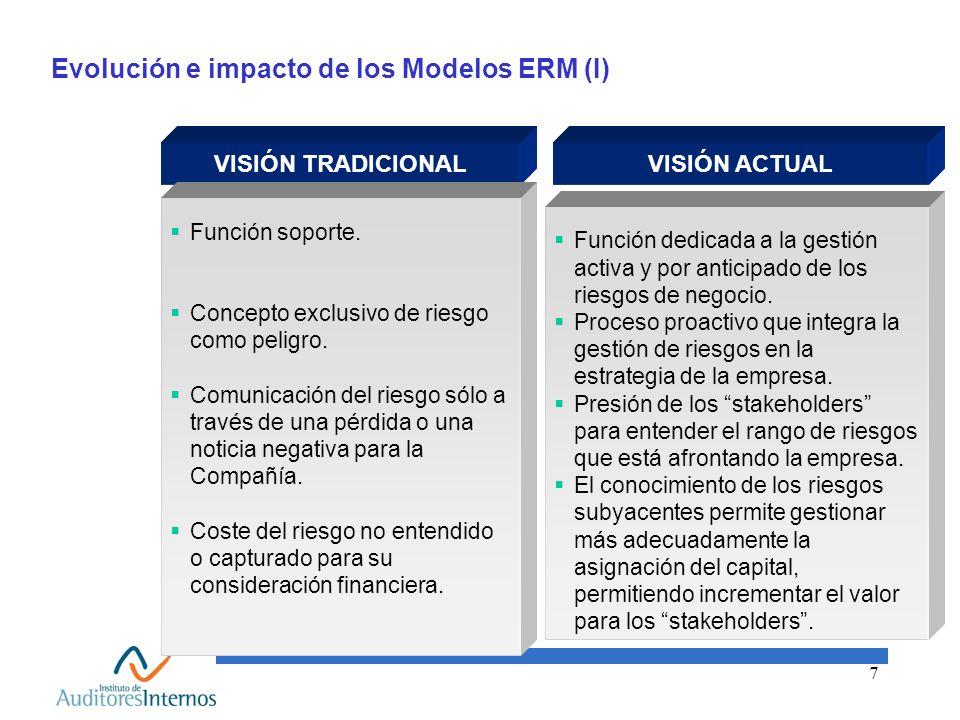 Evolución e impacto de los Modelos ERM (I)