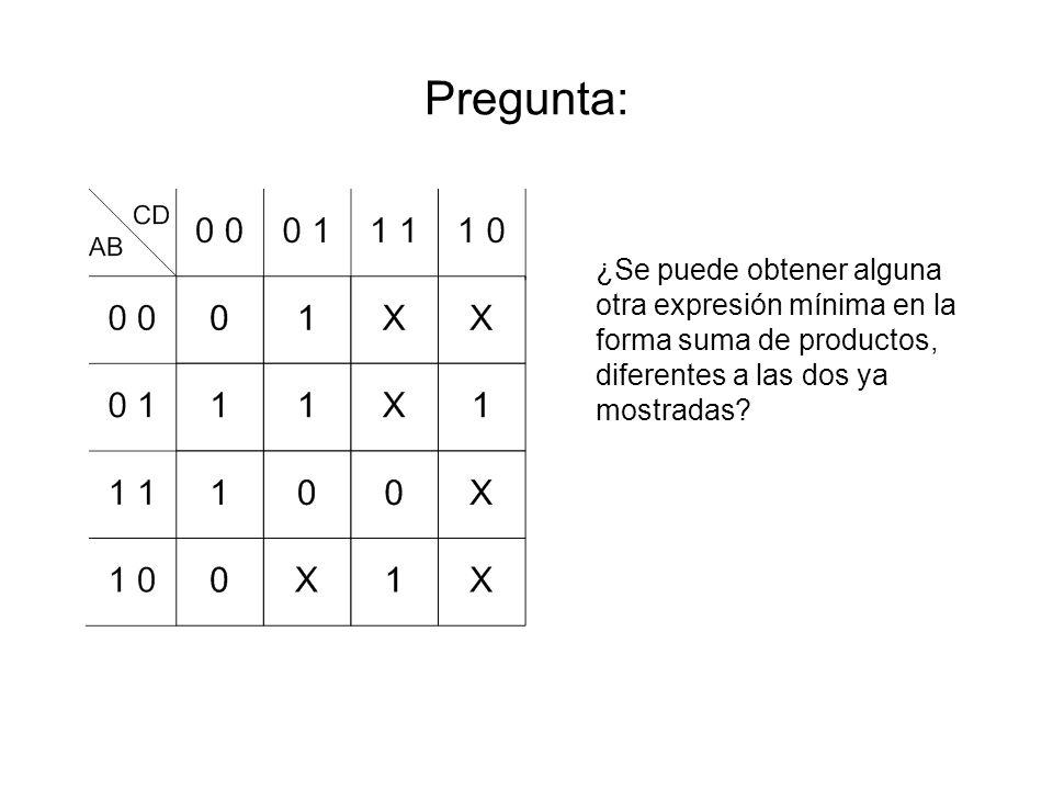 Pregunta: ¿Se puede obtener alguna otra expresión mínima en la forma suma de productos, diferentes a las dos ya mostradas
