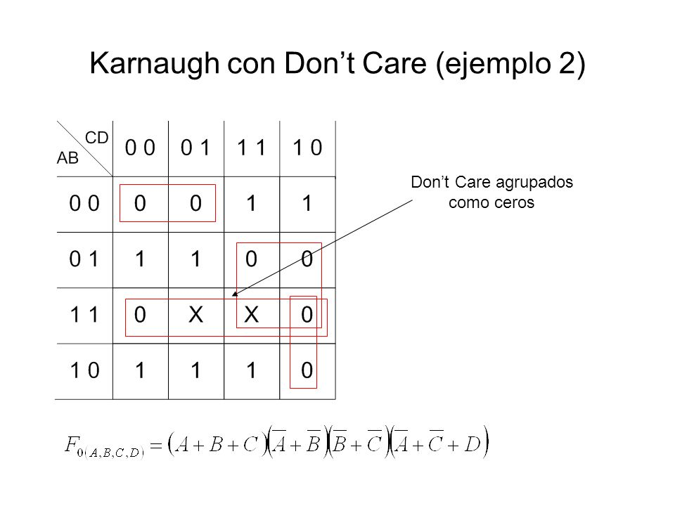 Karnaugh con Don't Care (ejemplo 2)