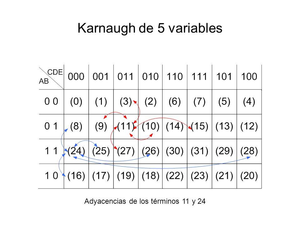 Karnaugh de 5 variables Adyacencias de los términos 11 y 24