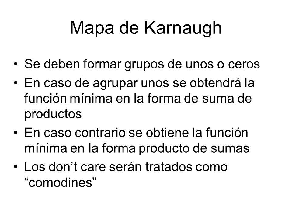 Mapa de Karnaugh Se deben formar grupos de unos o ceros