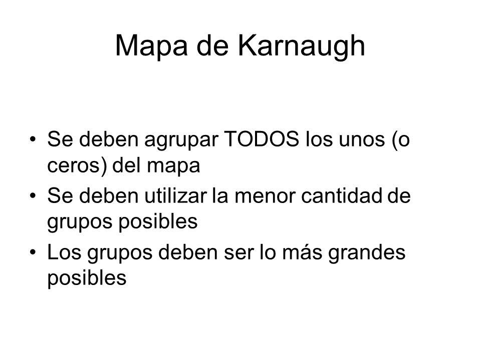 Mapa de Karnaugh Se deben agrupar TODOS los unos (o ceros) del mapa