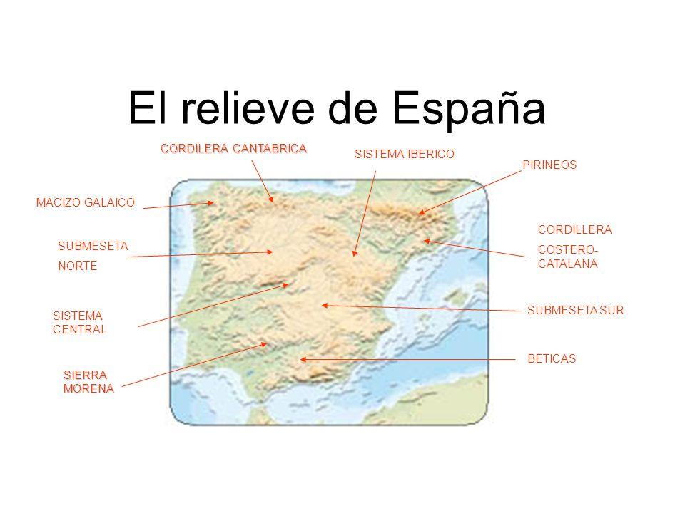 El relieve de España CORDILERA CANTABRICA SISTEMA IBERICO PIRINEOS