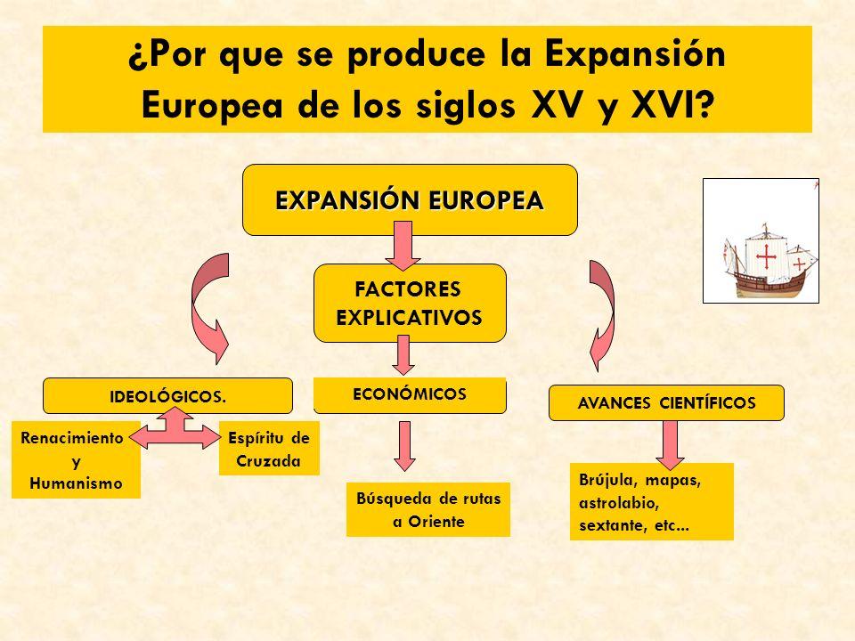 ¿Por que se produce la Expansión Europea de los siglos XV y XVI