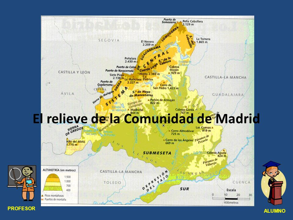 El relieve de la Comunidad de Madrid