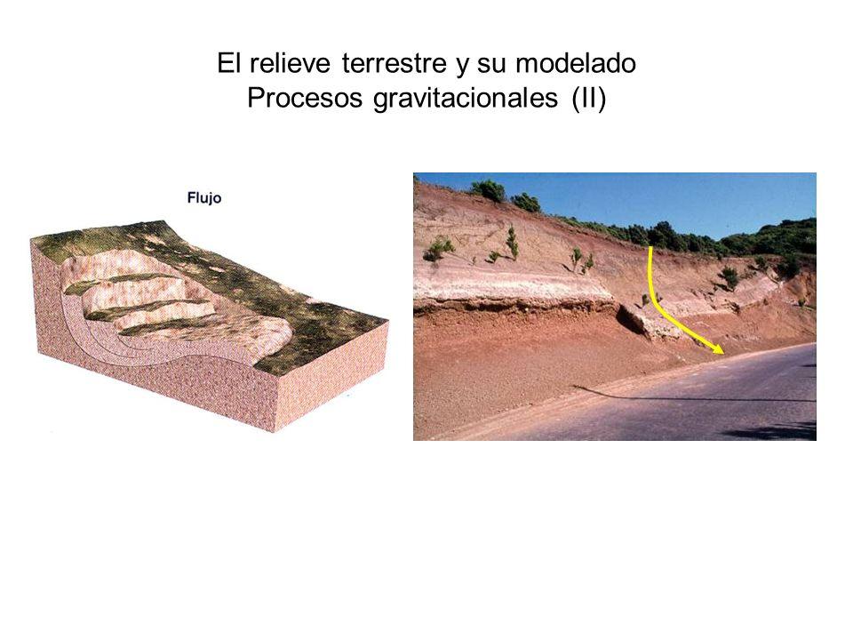 El relieve terrestre y su modelado Procesos gravitacionales (II)