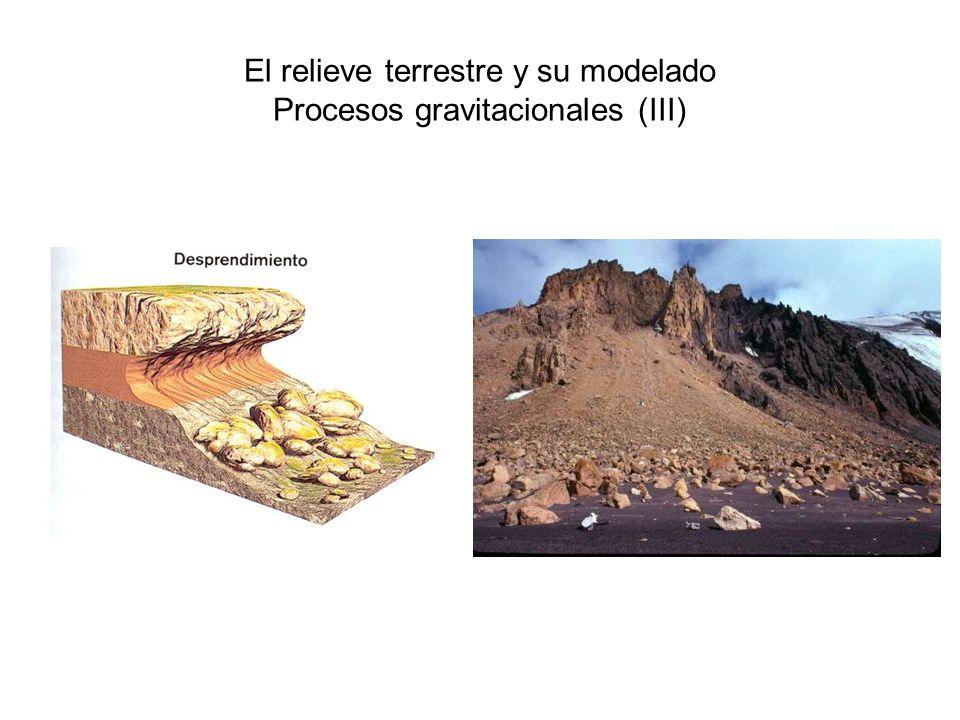 El relieve terrestre y su modelado Procesos gravitacionales (III)