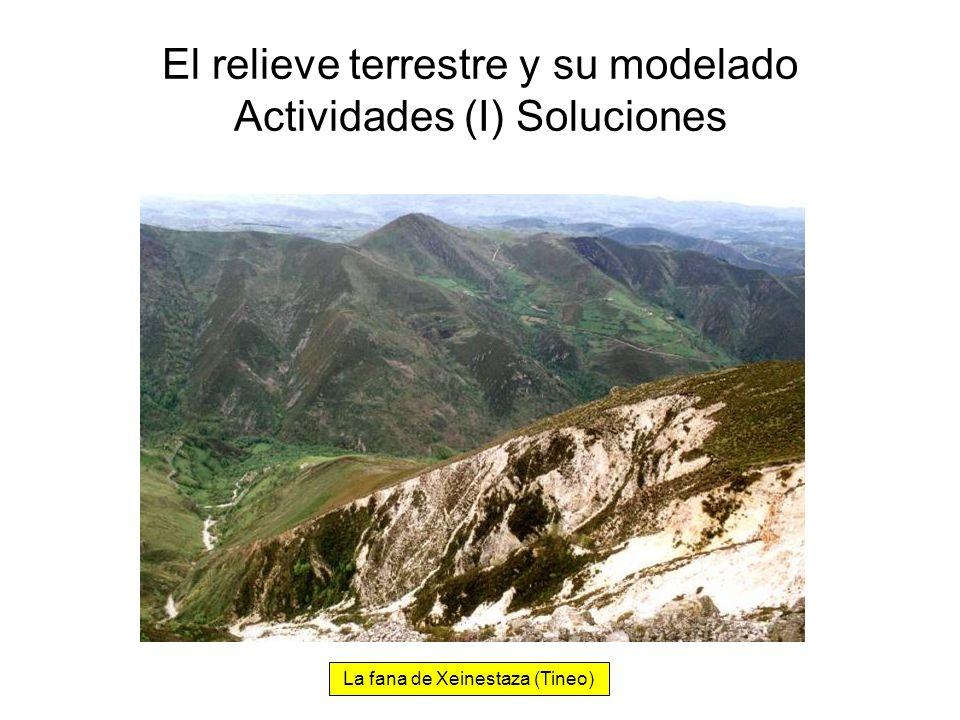 El relieve terrestre y su modelado Actividades (I) Soluciones