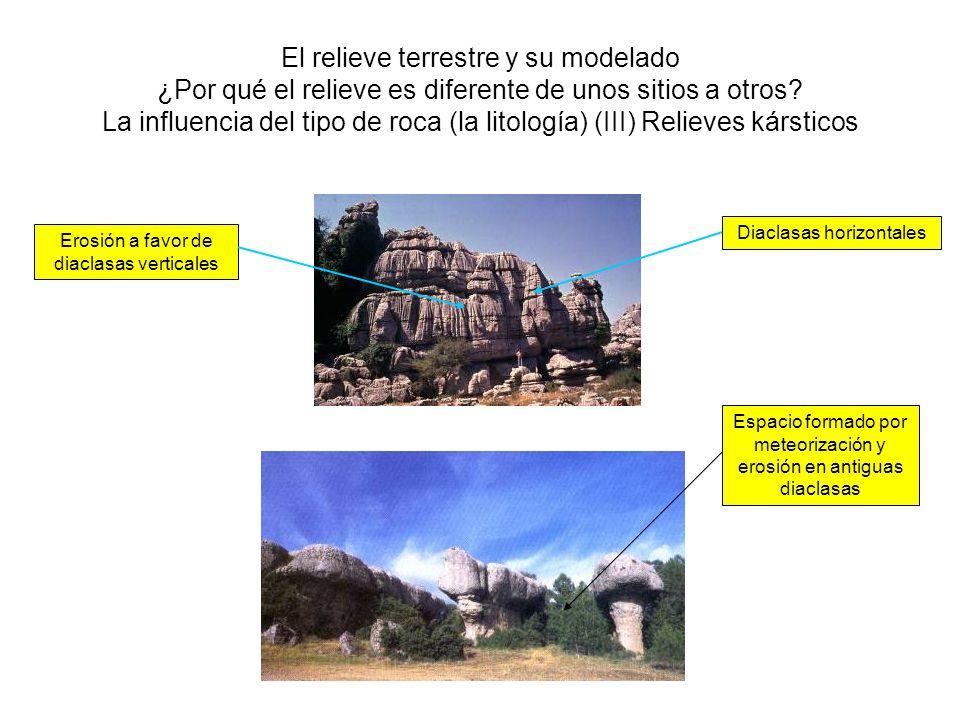 El relieve terrestre y su modelado ¿Por qué el relieve es diferente de unos sitios a otros La influencia del tipo de roca (la litología) (III) Relieves kársticos
