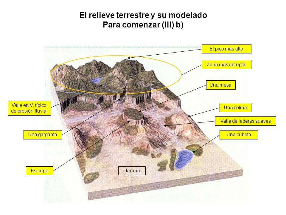 El relieve terrestre y su modelado Para comenzar (III) b)