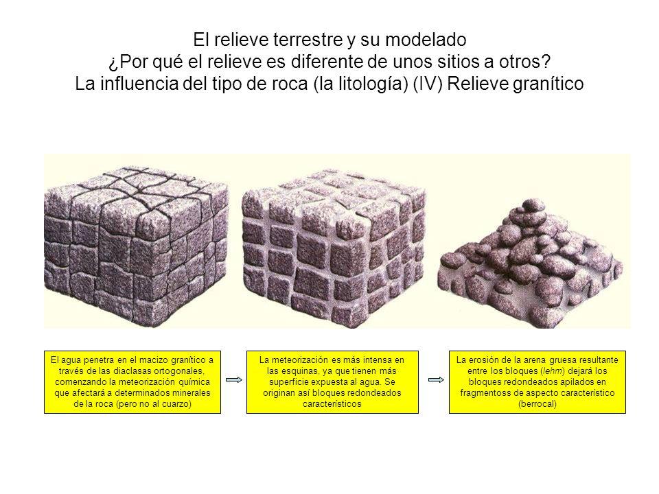 El relieve terrestre y su modelado ¿Por qué el relieve es diferente de unos sitios a otros La influencia del tipo de roca (la litología) (IV) Relieve granítico
