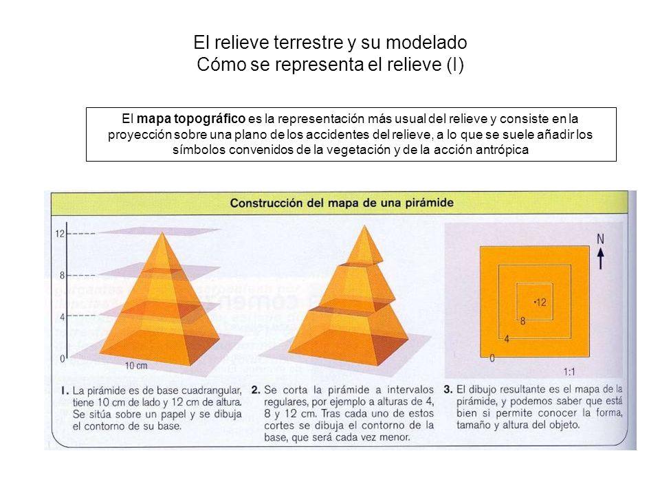El relieve terrestre y su modelado Cómo se representa el relieve (I)