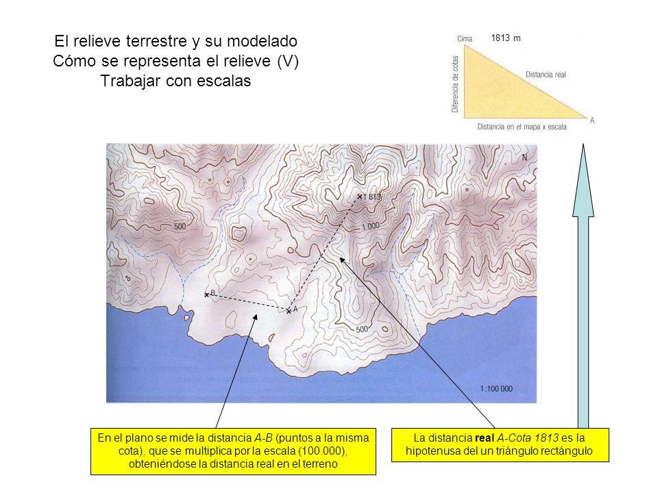 El relieve terrestre y su modelado Cómo se representa el relieve (V) Trabajar con escalas