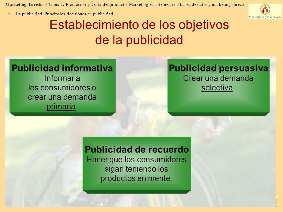 Establecimiento de los objetivos de la publicidad