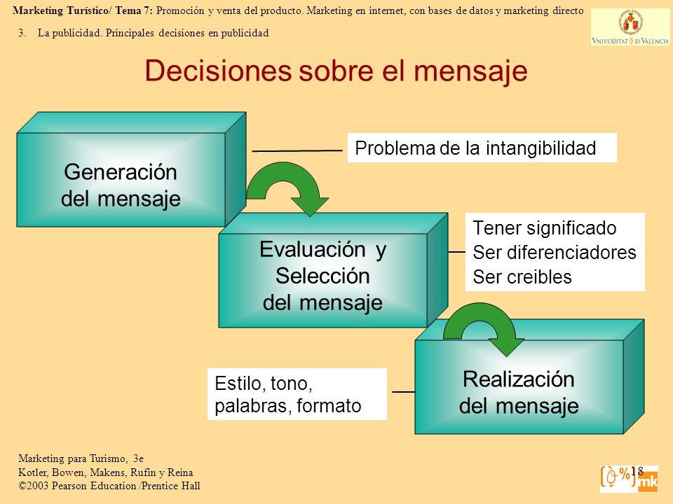 Decisiones sobre el mensaje
