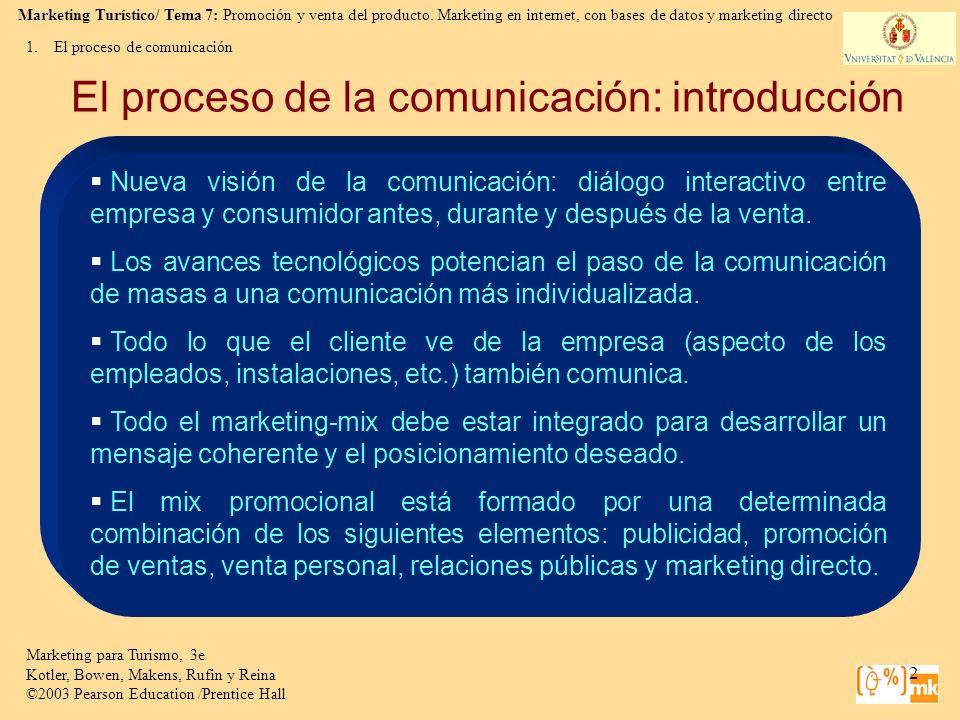 El proceso de la comunicación: introducción