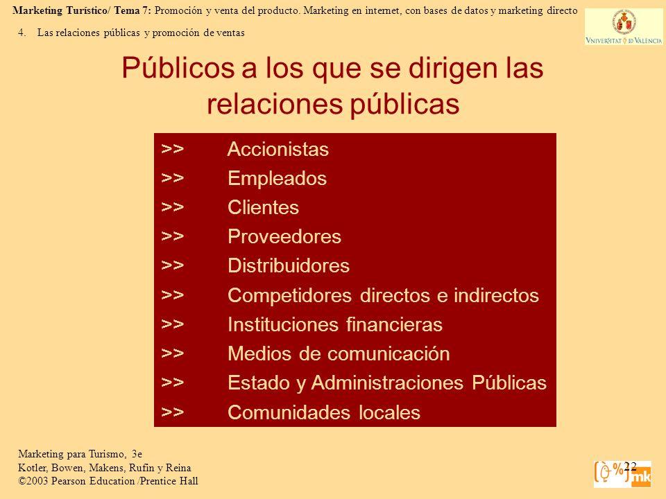 Públicos a los que se dirigen las relaciones públicas