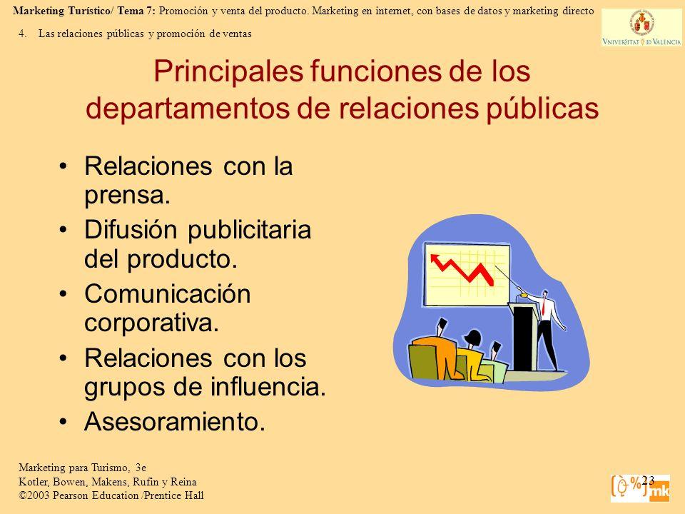 Principales funciones de los departamentos de relaciones públicas