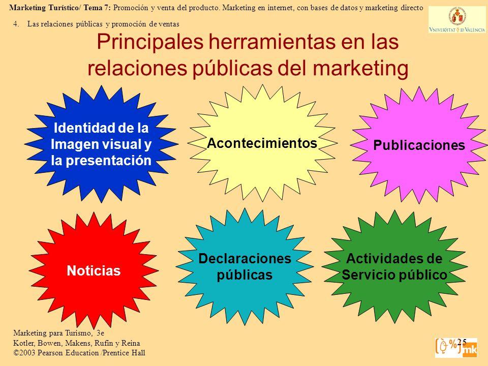 Principales herramientas en las relaciones públicas del marketing