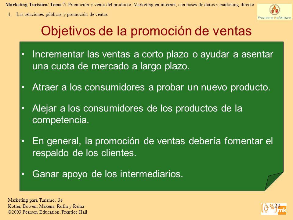 Objetivos de la promoción de ventas