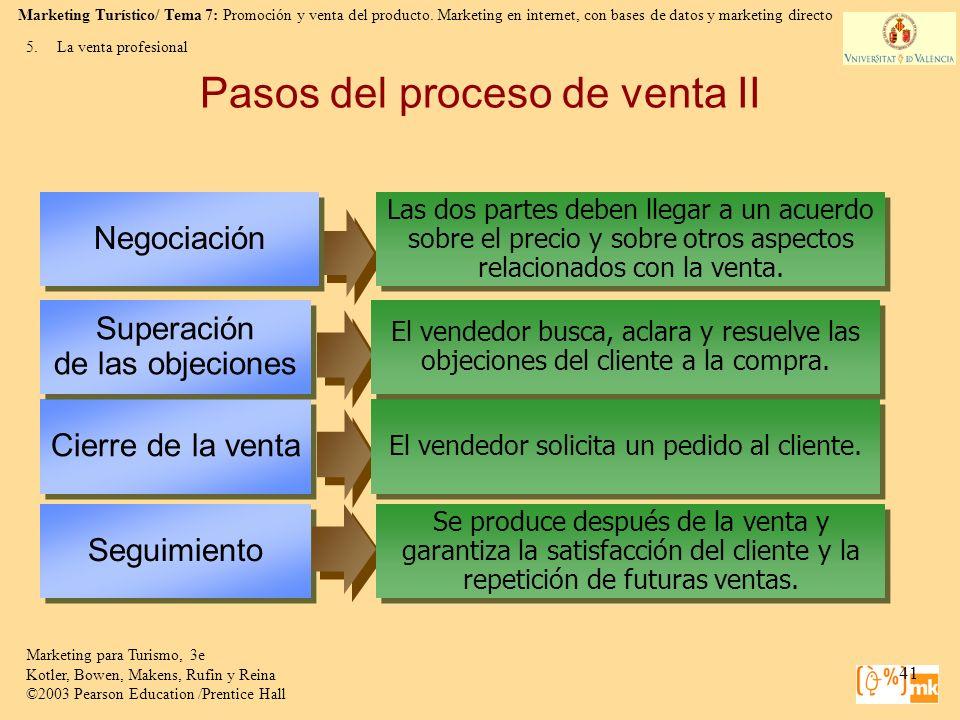 Pasos del proceso de venta II