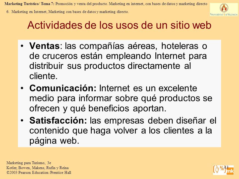 Actividades de los usos de un sitio web