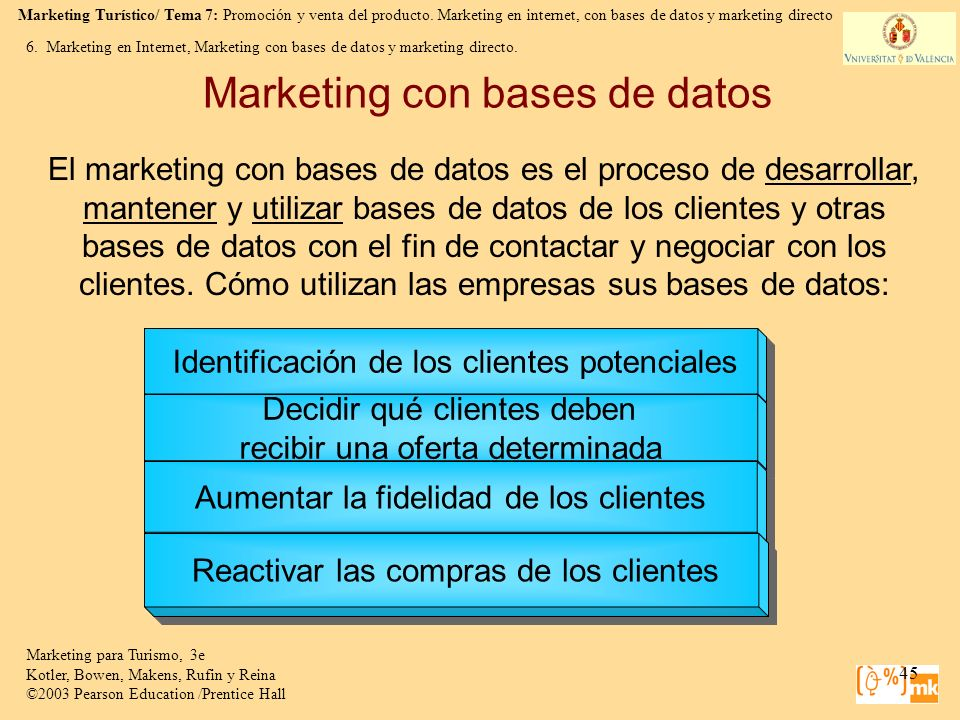 Marketing con bases de datos