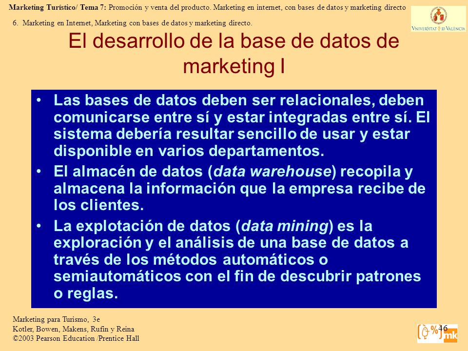 El desarrollo de la base de datos de marketing I