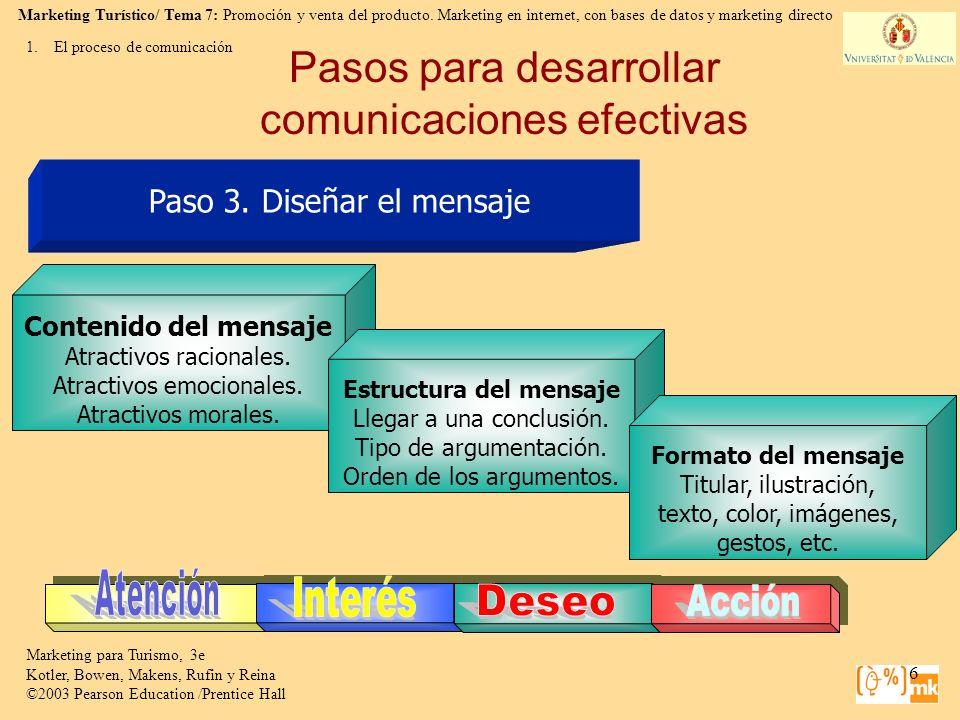 Pasos para desarrollar comunicaciones efectivas