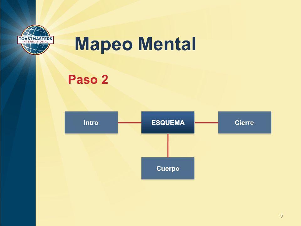 Mapeo Mental Paso 2 Intro ESQUEMA Cierre Cuerpo