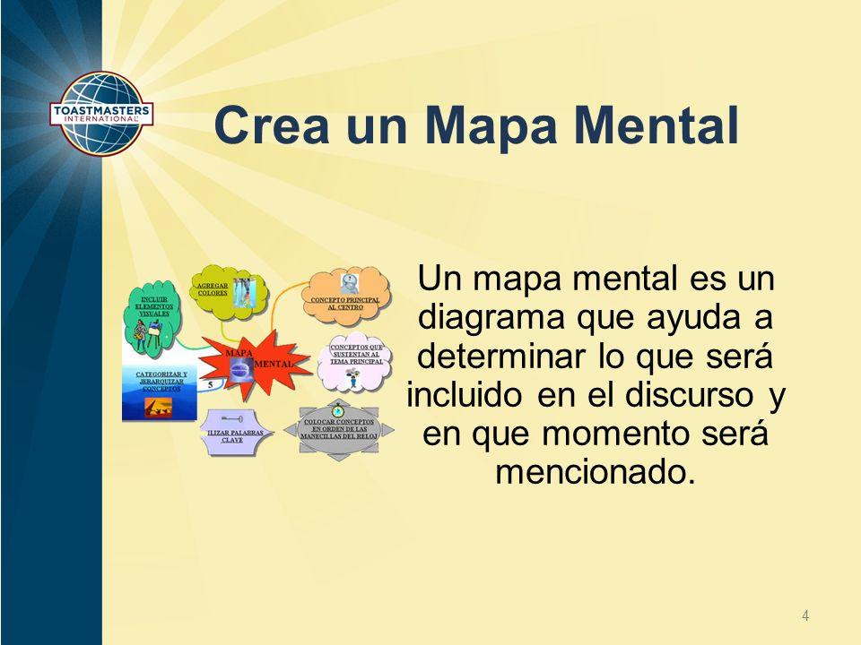 Crea un Mapa Mental Un mapa mental es un diagrama que ayuda a determinar lo que será incluido en el discurso y en que momento será mencionado.