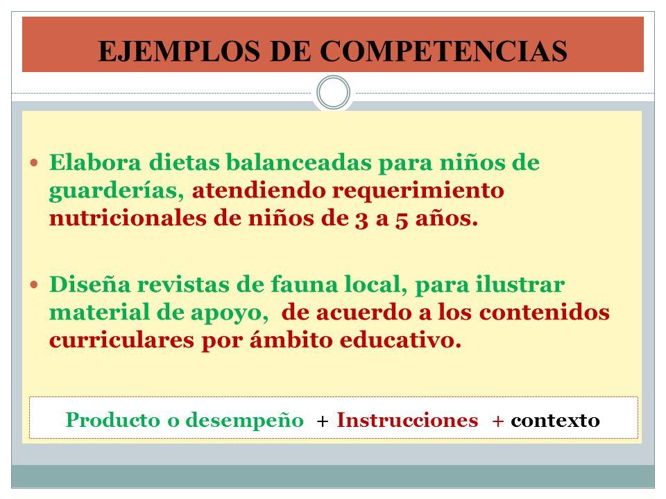EJEMPLOS DE COMPETENCIAS