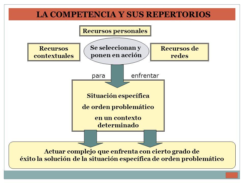 LA COMPETENCIA Y SUS REPERTORIOS