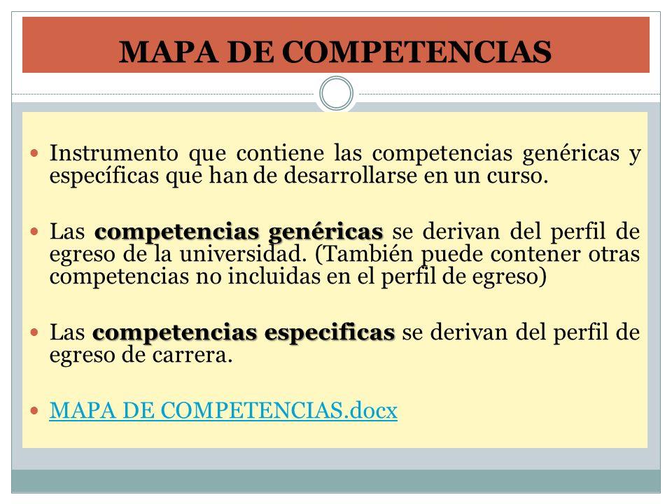 MAPA DE COMPETENCIASInstrumento que contiene las competencias genéricas y específicas que han de desarrollarse en un curso.