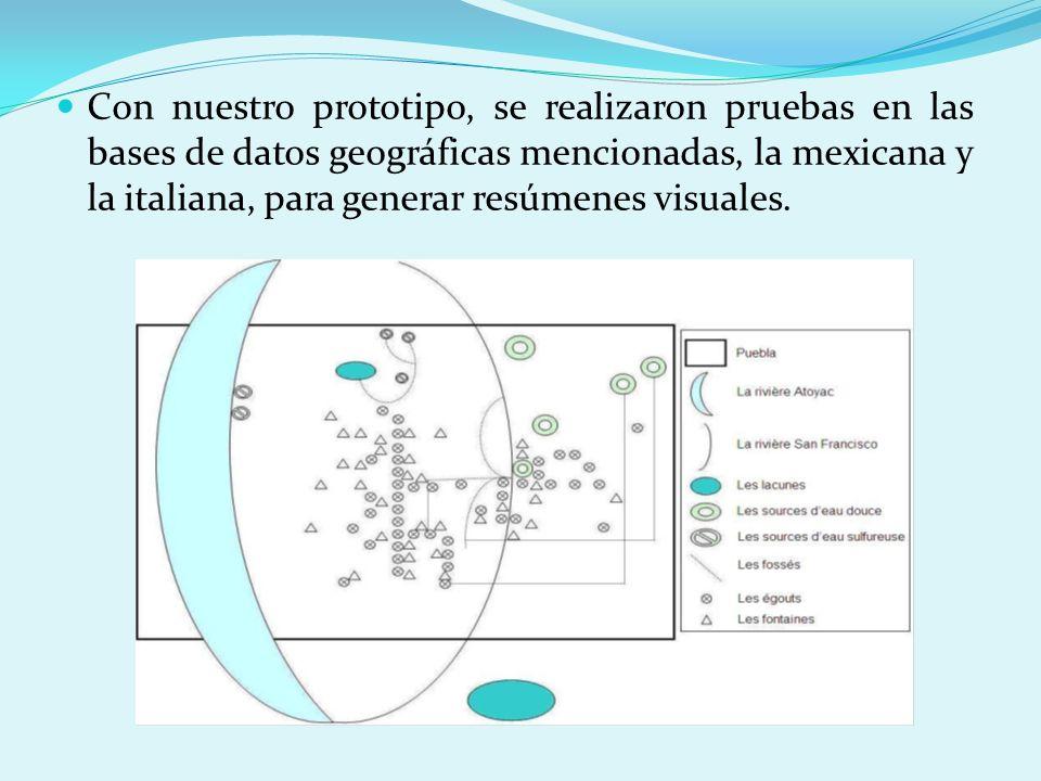 Con nuestro prototipo, se realizaron pruebas en las bases de datos geográficas mencionadas, la mexicana y la italiana, para generar resúmenes visuales.