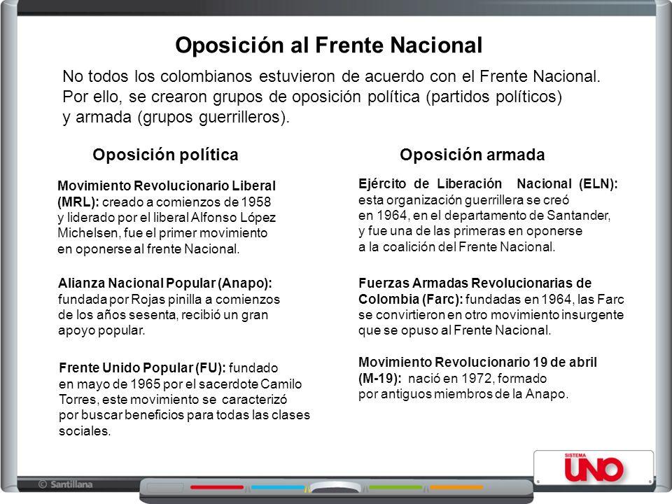 Oposición al Frente Nacional