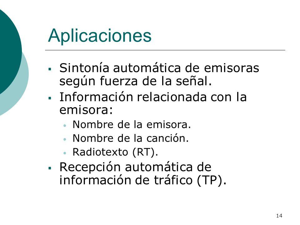 Aplicaciones Sintonía automática de emisoras según fuerza de la señal.