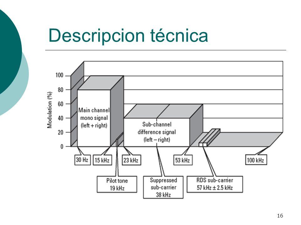 Descripcion técnica